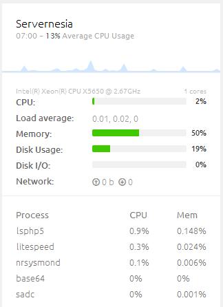 NIXStats server monitor